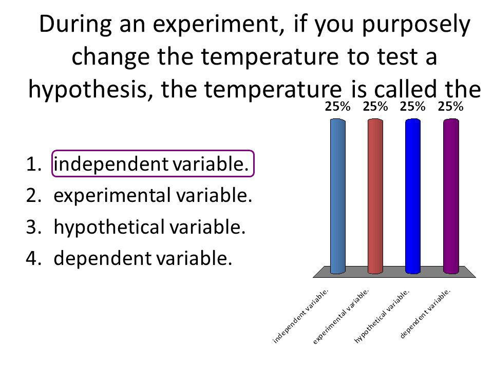 During an experiment, if you purposely change the temperature to test a hypothesis, the temperature is called the 1.independent variable. 2.experiment