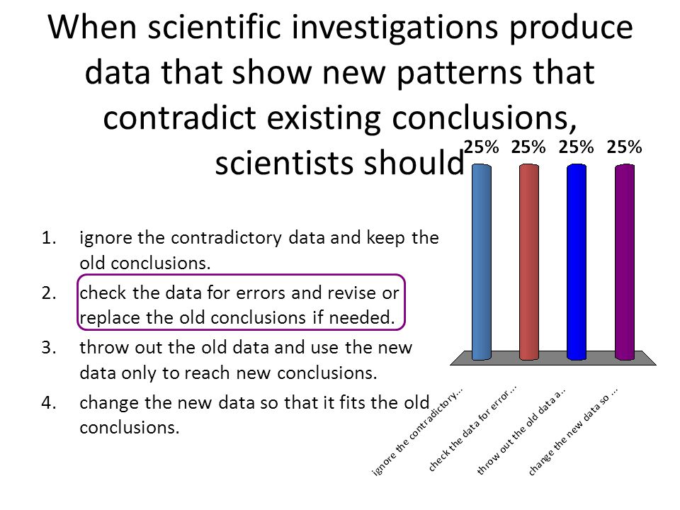 When scientific investigations produce data that show new patterns that contradict existing conclusions, scientists should 1.ignore the contradictory
