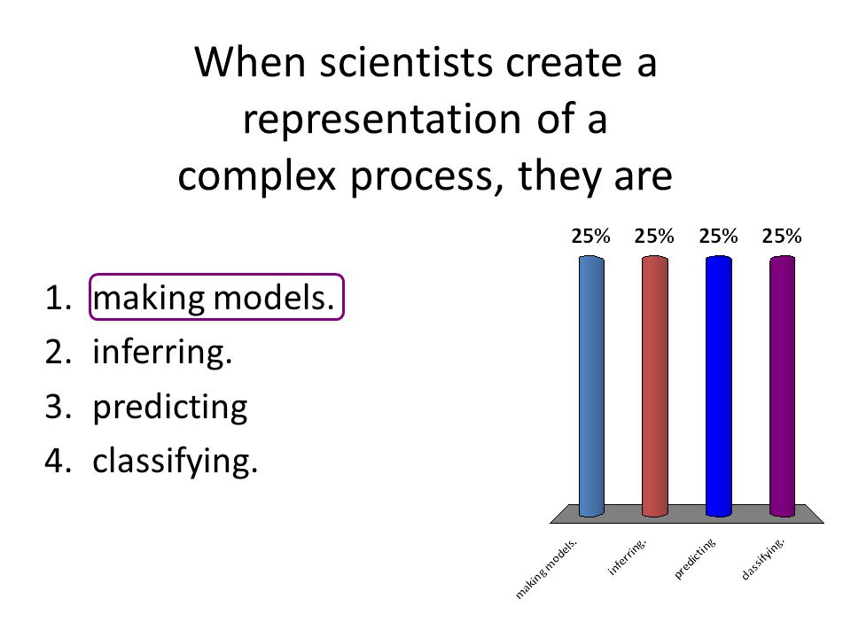 When scientists create a representation of a complex process, they are 1.making models. 2.inferring. 3.predicting 4.classifying.