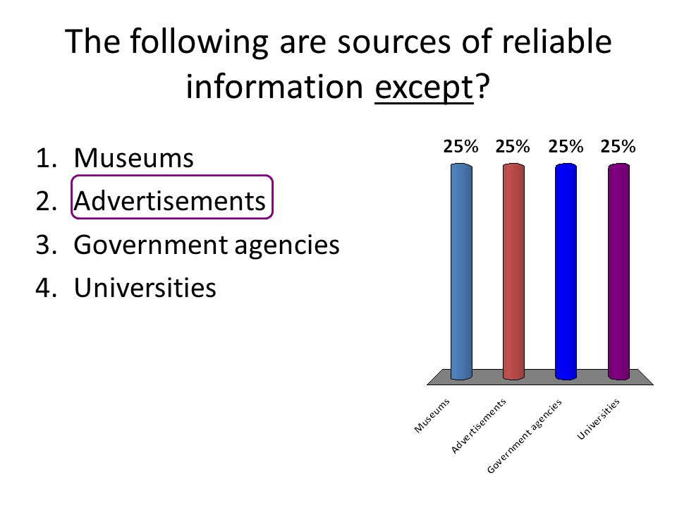 The following are sources of reliable information except? 1.Museums 2.Advertisements 3.Government agencies 4.Universities