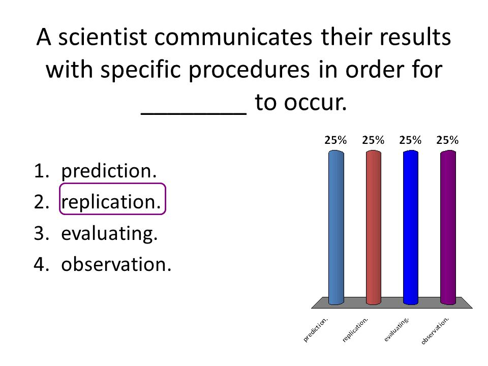A scientist communicates their results with specific procedures in order for ________ to occur. 1.prediction. 2.replication. 3.evaluating. 4.observati