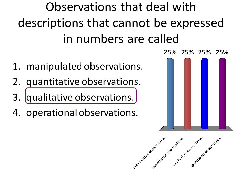 Observations that deal with descriptions that cannot be expressed in numbers are called 1.manipulated observations. 2.quantitative observations. 3.qua