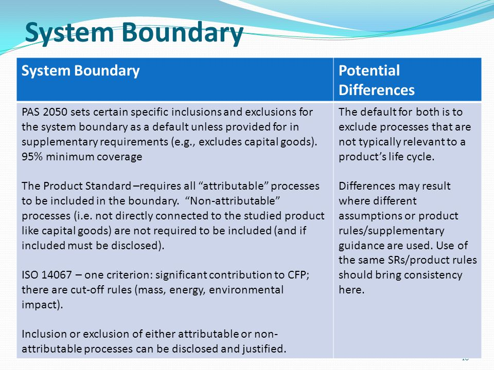 System Boundary 16 System BoundaryPotential Differences PAS 2050 sets certain specific inclusions and exclusions for the system boundary as a default