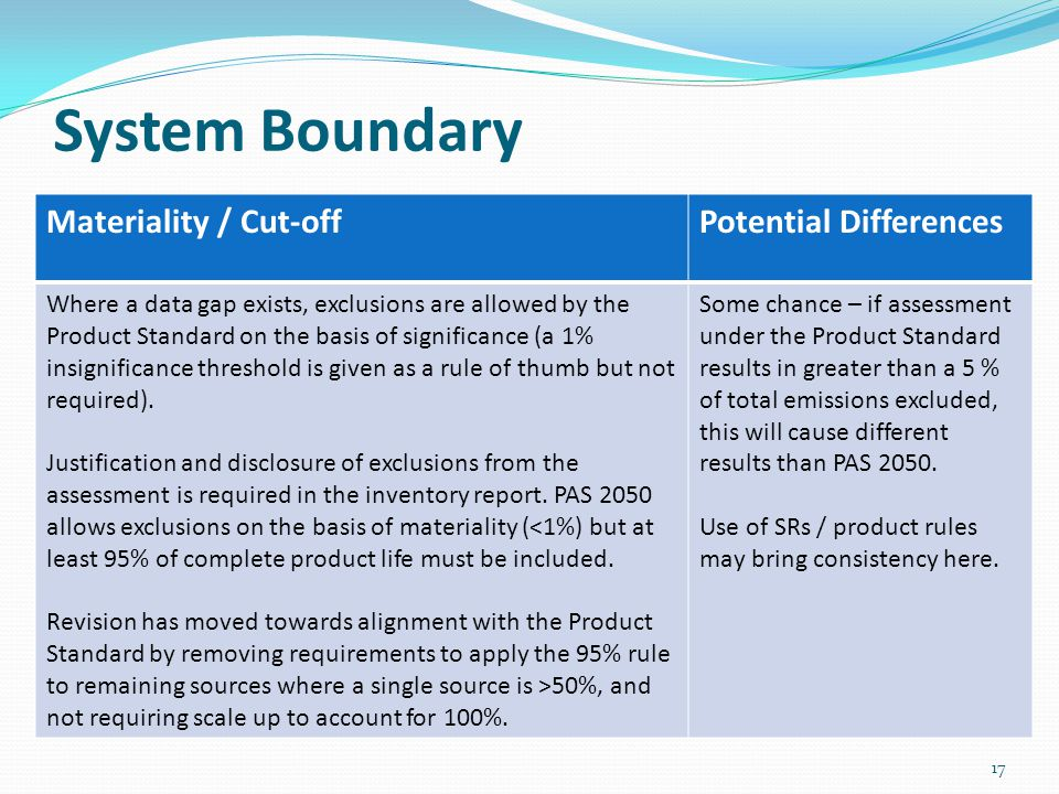 System Boundary 17 Materiality / Cut-offPotential Differences Where a data gap exists, exclusions are allowed by the Product Standard on the basis of