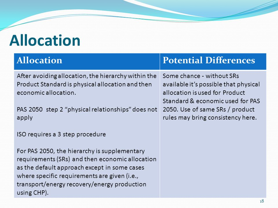 Allocation 18 AllocationPotential Differences After avoiding allocation, the hierarchy within the Product Standard is physical allocation and then eco