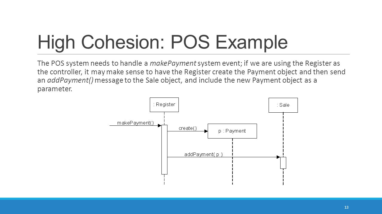High Cohesion: POS Example The POS system needs to handle a makePayment system event; if we are using the Register as the controller, it may make sense to have the Register create the Payment object and then send an addPayment() message to the Sale object, and include the new Payment object as a parameter.