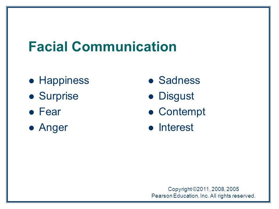 Copyright ©2011, 2008, 2005 Pearson Education, Inc. All rights reserved. Facial Communication Happiness Surprise Fear Anger Sadness Disgust Contempt I