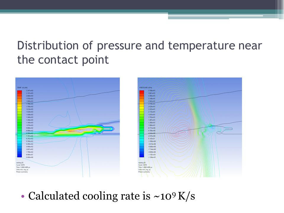 Distribution of pressure and temperature near the contact point Calculated cooling rate is ~10 9 K/s