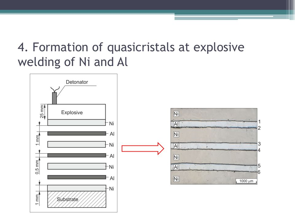 4. Formation of quasicristals at explosive welding of Ni and Al