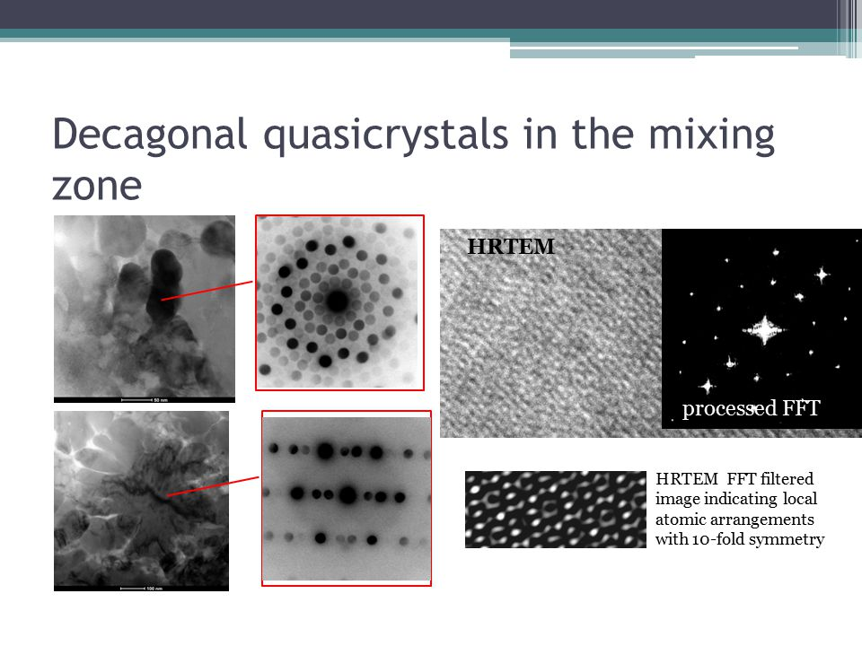 Decagonal quasicrystals in the mixing zone HRTEM of decagonal phase processed FFT HRTEM FFT filtered image indicating local atomic arrangements with 10-fold symmetry HRTEM