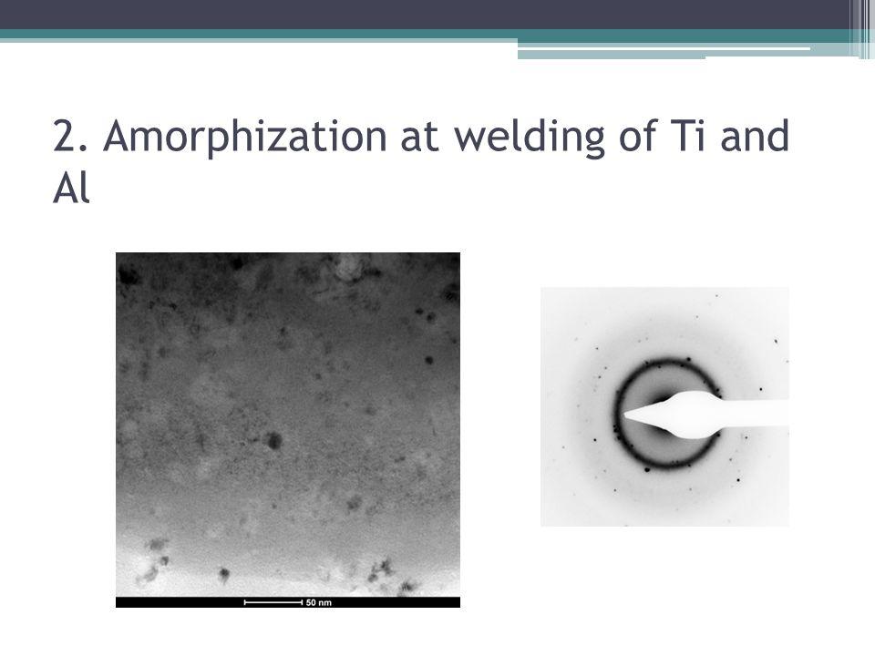HRTEM of partially crystalline zone Original image FFTFiltered FFT