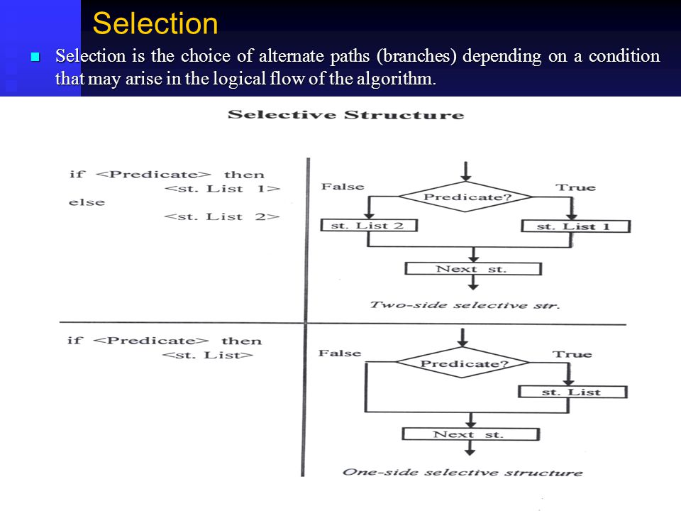 CSCI 106 - Introduction to Computers 24 Selection Selection is the choice of alternate paths (branches) depending on a condition that may arise in the
