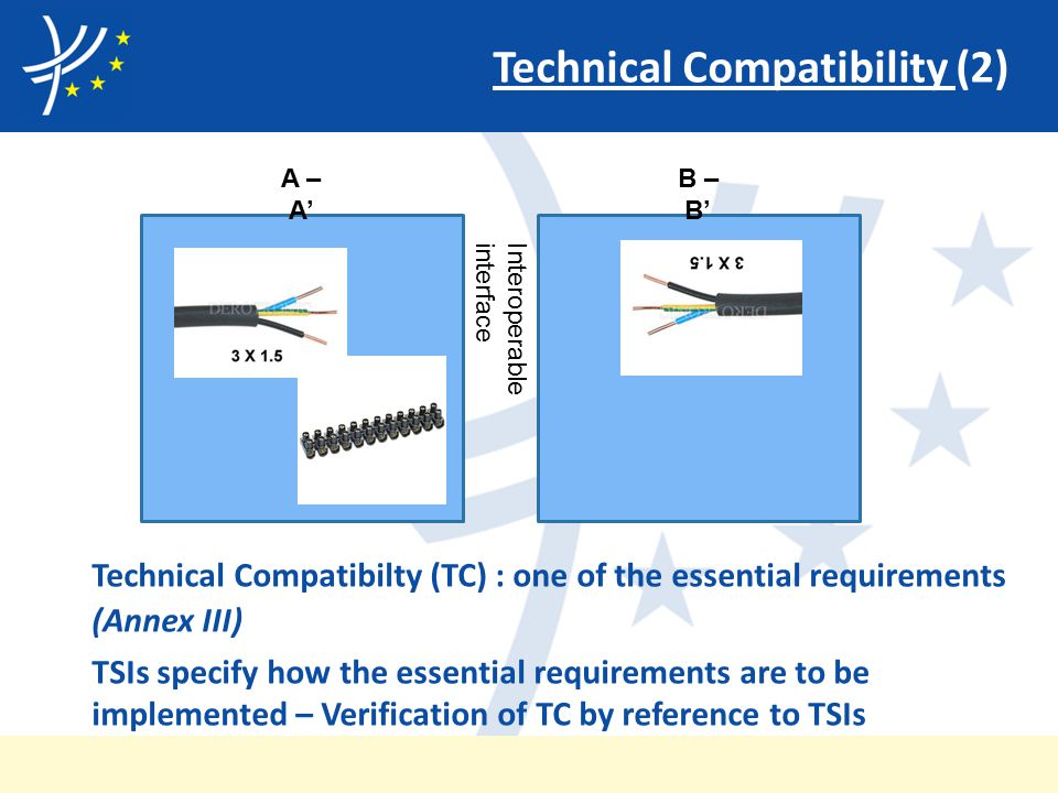 Technical Compatibility (2) A – A' B – B' Interoperable interface Technical Compatibilty (TC) : one of the essential requirements (Annex III) TSIs specify how the essential requirements are to be implemented – Verification of TC by reference to TSIs