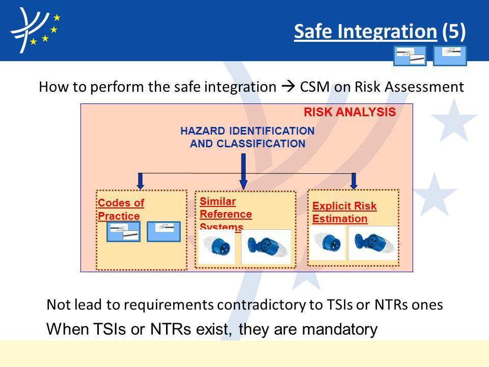 Safe Integration (5) How to perform the safe integration  CSM on Risk Assessment Codes of Practice Similar Reference Systems Explicit Risk Estimation