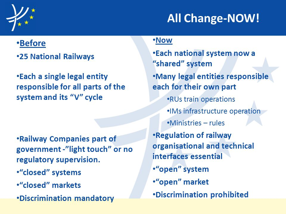 """All Change-NOW! Before 25 National Railways Each a single legal entity responsible for all parts of the system and its """"V"""" cycle Railway Companies par"""