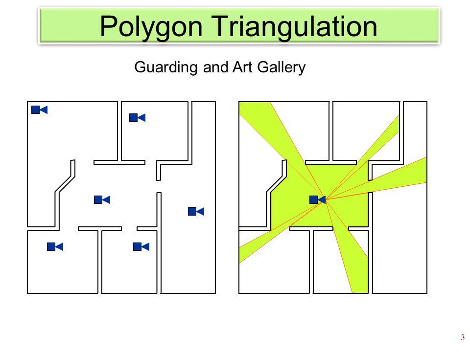 Geodesic Shortest Paths inside polygon Single-source shortest paths source 14