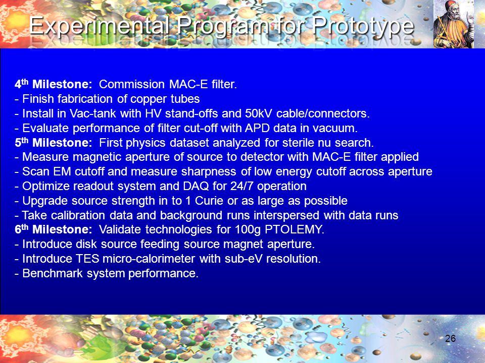 26 4 th Milestone: Commission MAC-E filter.