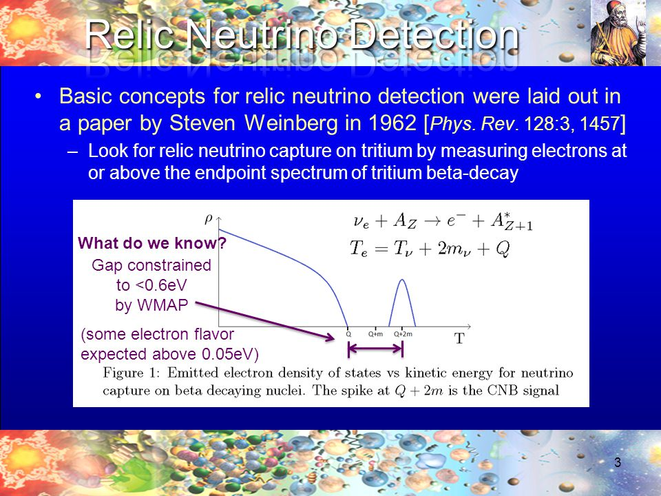 Basic concepts for relic neutrino detection were laid out in a paper by Steven Weinberg in 1962 [ Phys.
