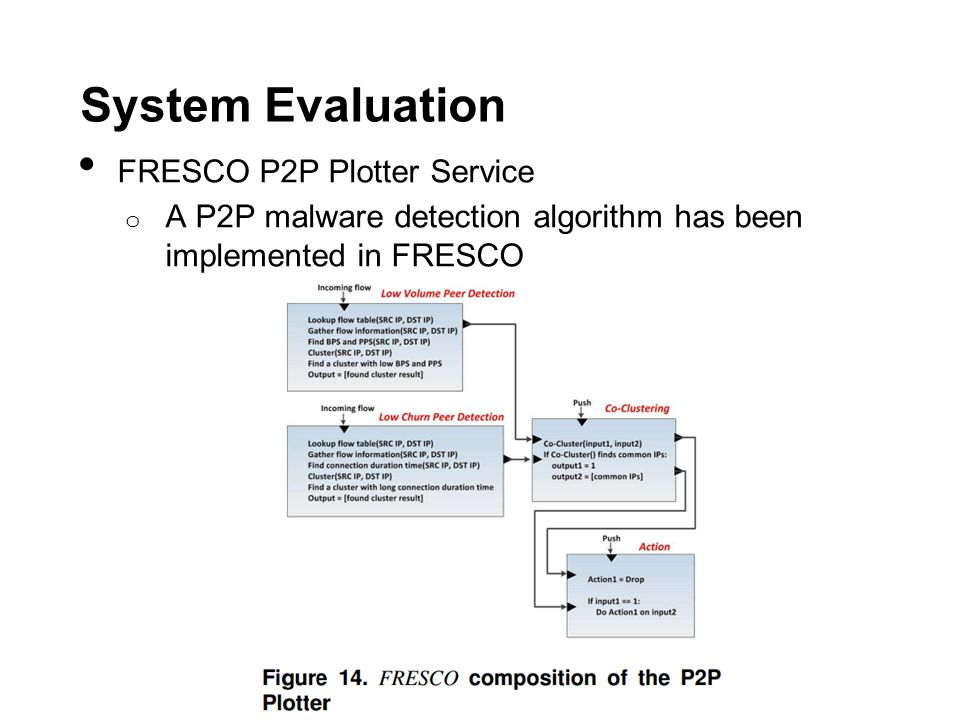 System Evaluation FRESCO P2P Plotter Service o A P2P malware detection algorithm has been implemented in FRESCO