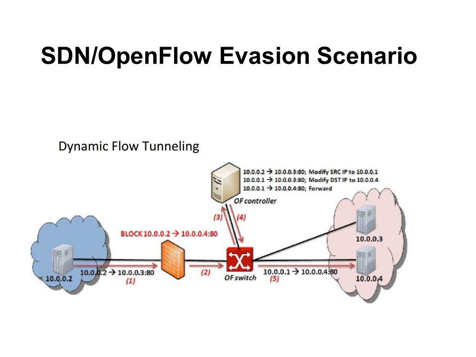 SDN/OpenFlow Evasion Scenario