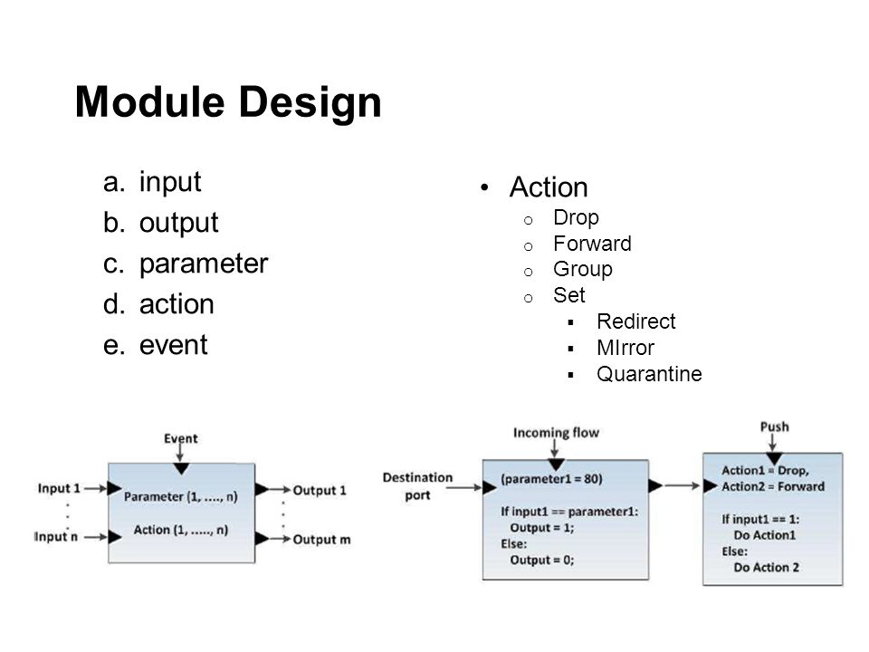 Module Design a.input b.output c.parameter d.action e.event Action o Drop o Forward o Group o Set  Redirect  MIrror  Quarantine