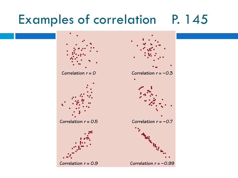 Examples of correlation P. 145
