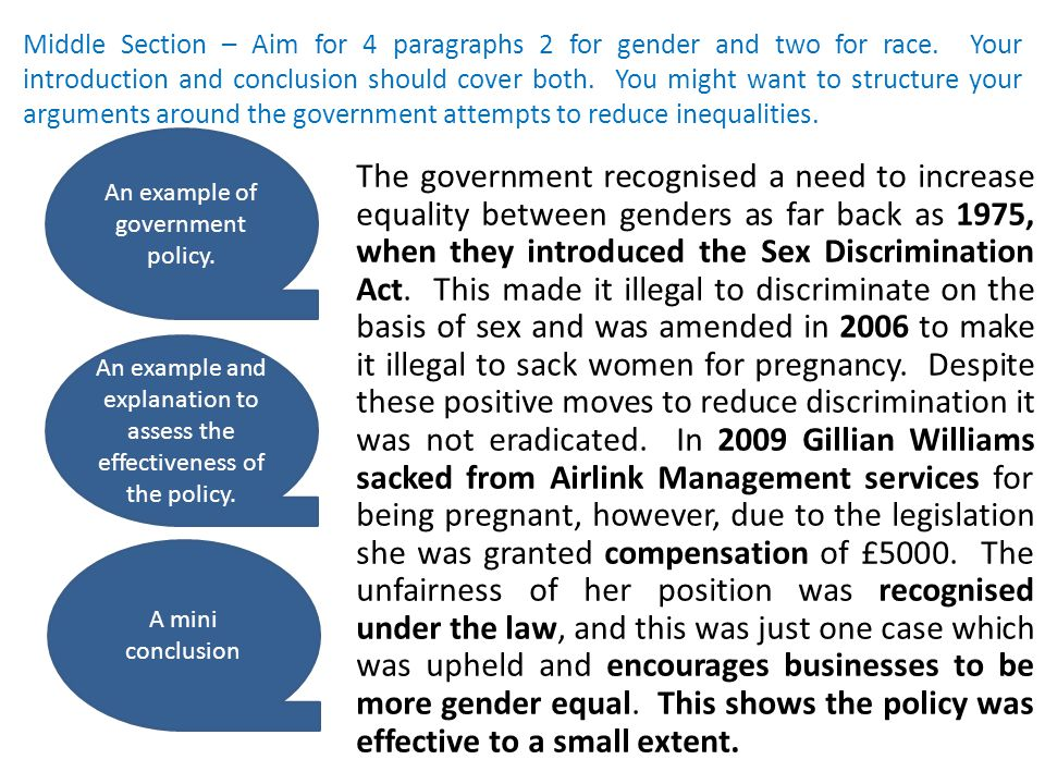 Middle Section – Aim for 4 paragraphs 2 for gender and two for race.