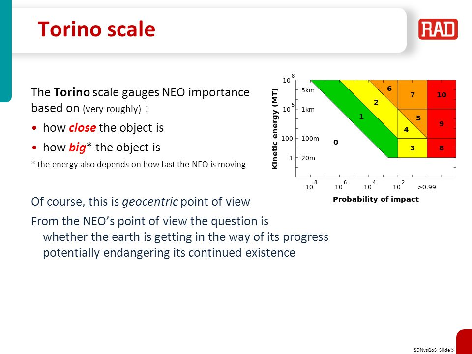 SDNvsQoS Slide 3 Torino scale The Torino scale gauges NEO importance based on (very roughly) : how close the object is how big* the object is * the energy also depends on how fast the NEO is moving Of course, this is geocentric point of view From the NEO's point of view the question is whether the earth is getting in the way of its progress potentially endangering its continued existence