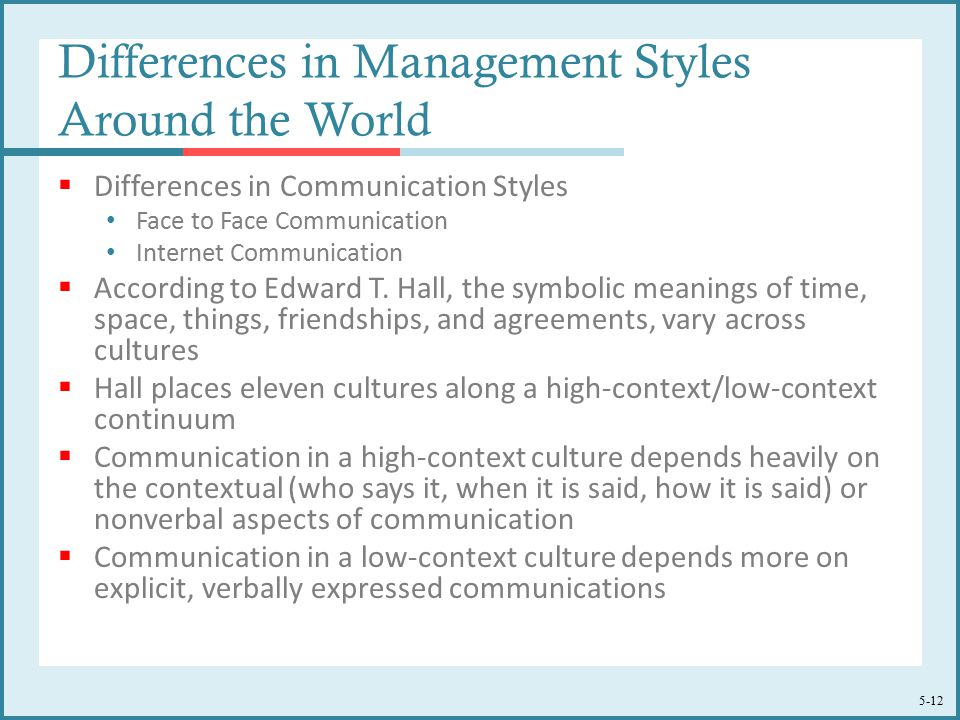 5-12 Differences in Management Styles Around the World  Differences in Communication Styles Face to Face Communication Internet Communication  According to Edward T.
