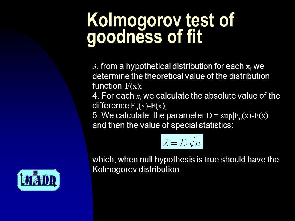 Kolmogorov test of goodness of fit 3.