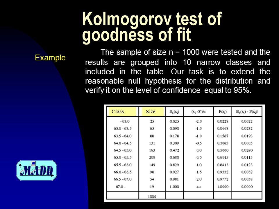 Kolmogorov test of goodness of fit Example Size distribution is close to symmetric, the maximum is at one of the middle classes, which raises the hypothesis that the distribution of the tested attribute is a normal distribution N(m,  ) n If we were to take m=65, then inside the range there are 1000-(25+19) = 956 results, what gives 95.6% of all results.