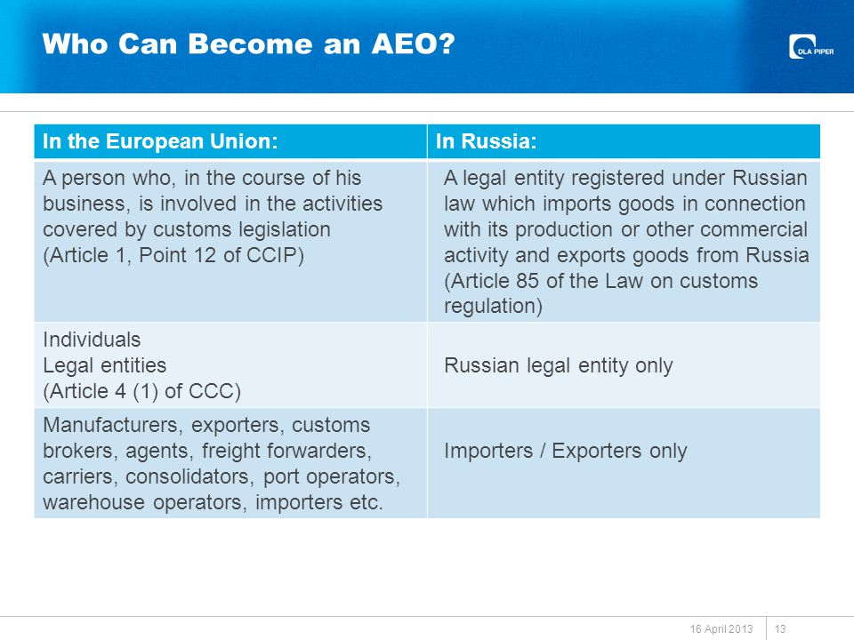 Who Can Become an AEO.