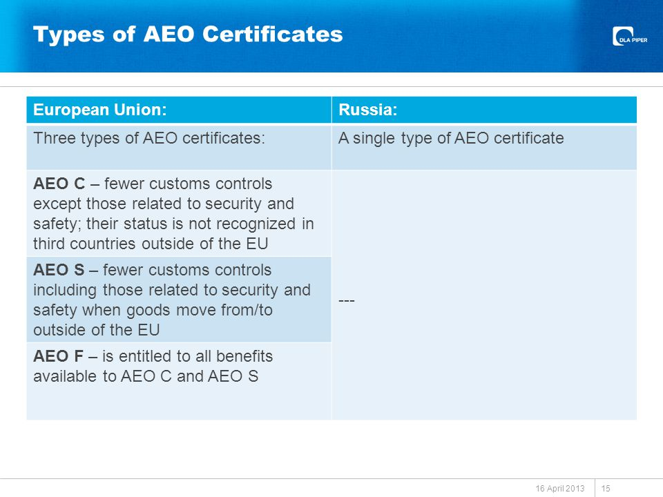 Types of AEO Certificates 16 April 2013 15 European Union:Russia: Three types of AEO certificates:A single type of AEO certificate AEO C – fewer customs controls except those related to security and safety; their status is not recognized in third countries outside of the EU --- AEO S – fewer customs controls including those related to security and safety when goods move from/to outside of the EU AEO F – is entitled to all benefits available to AEO C and AEO S