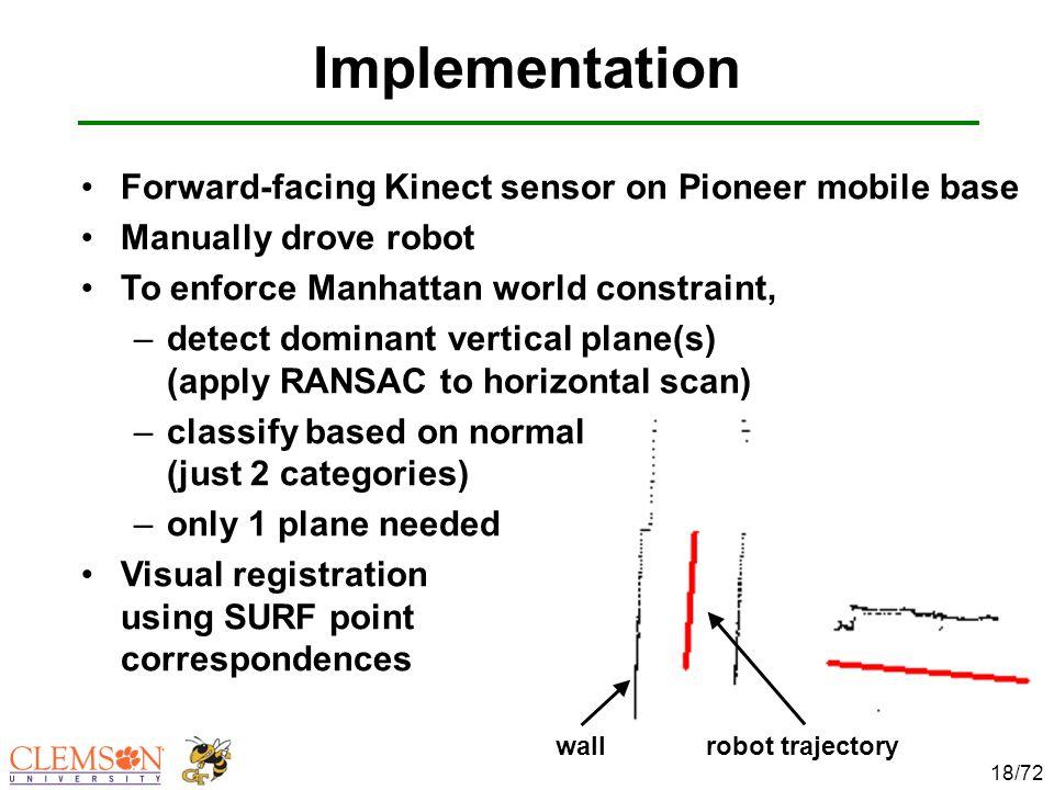 Implementation 18/72 Forward-facing Kinect sensor on Pioneer mobile base Manually drove robot To enforce Manhattan world constraint, –detect dominant