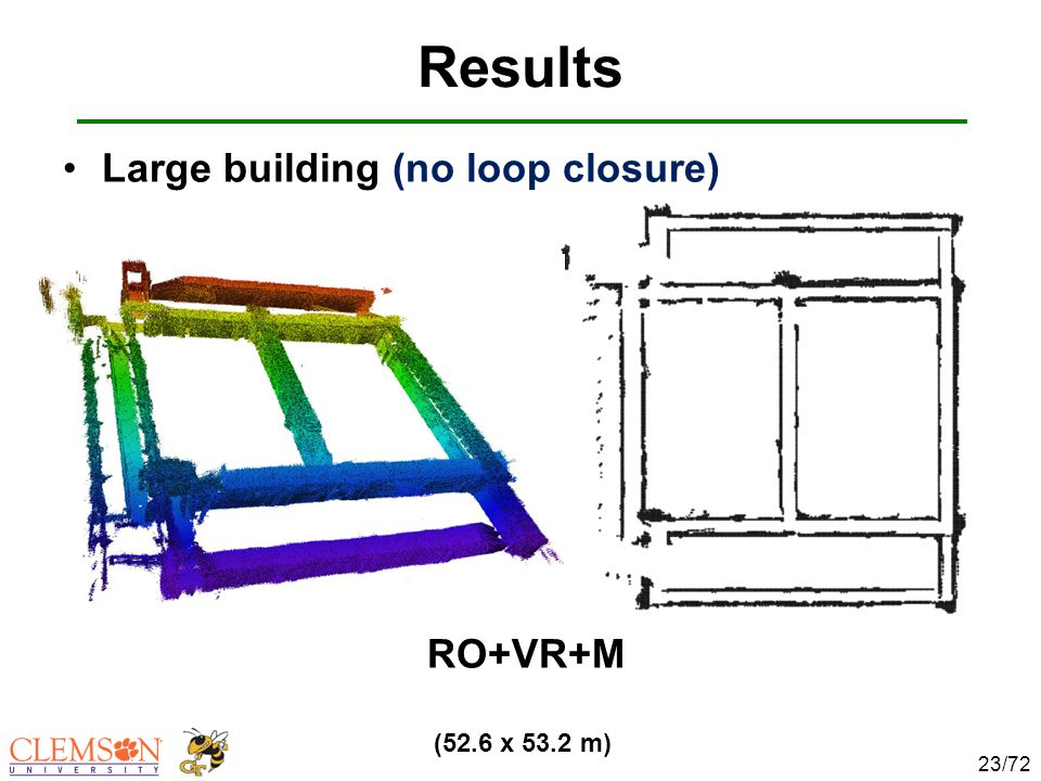 Results 23/72 (52.6 x 53.2 m) Large building (no loop closure) RO+VR+M