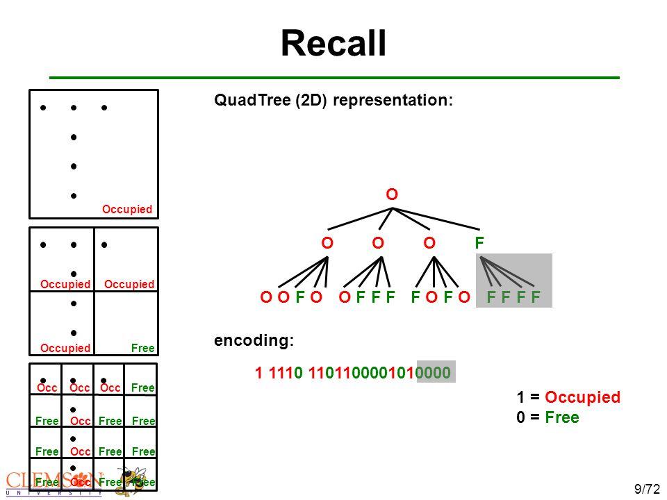 Recall 9/72 QuadTree (2D) representation: encoding: Occupied Free Occupied Occ Free OccFree OccFree OccFree O FOOO O O F OO F F FF O F F 1 1110 110110