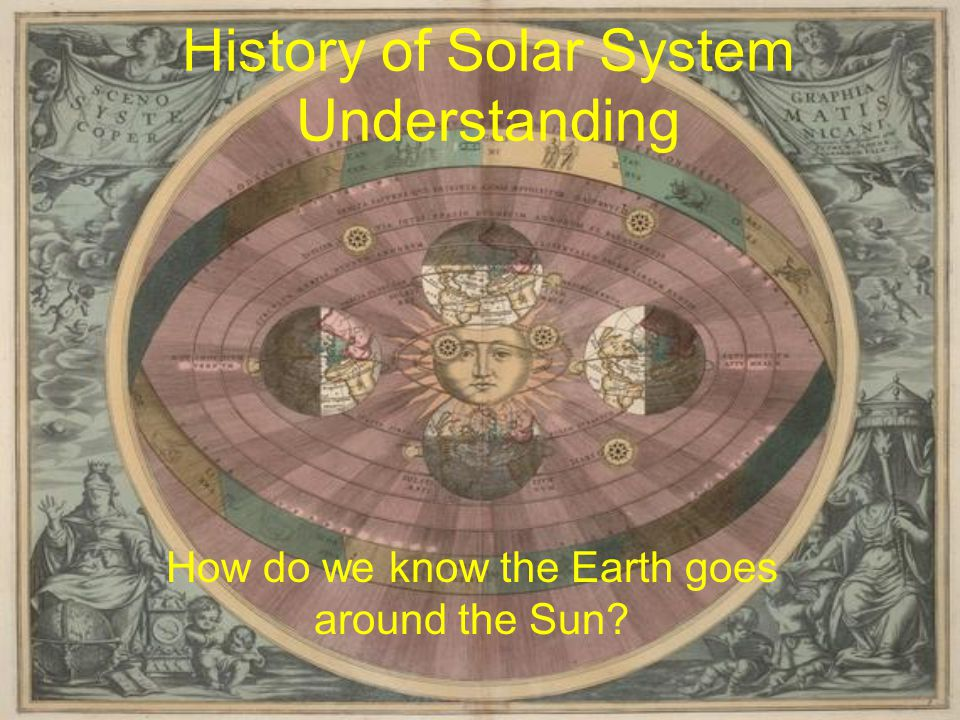 History of Solar System Understanding How do we know the Earth goes around the Sun?