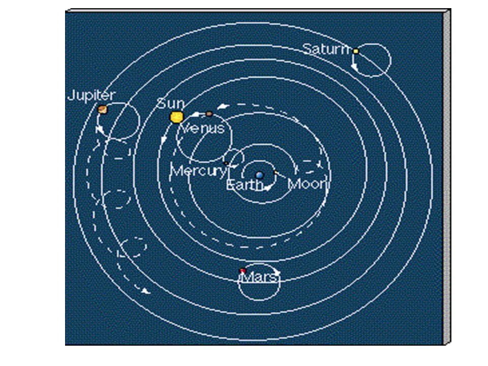 Ptolemaic model