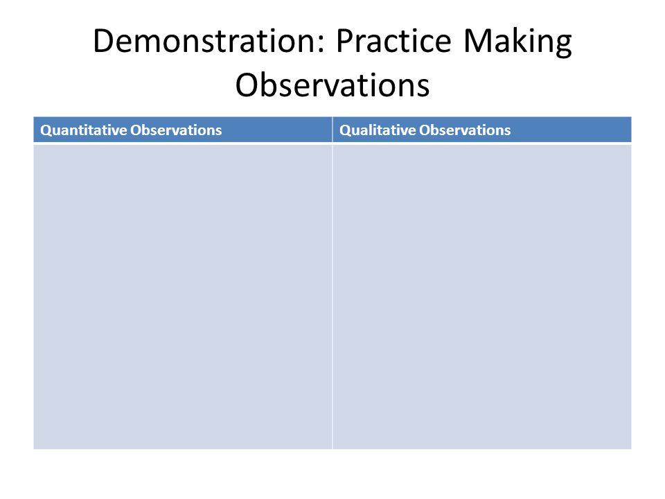 Demonstration: Practice Making Observations Quantitative ObservationsQualitative Observations