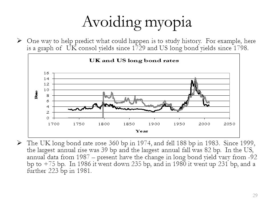 Avoiding myopia  One way to help predict what could happen is to study history.