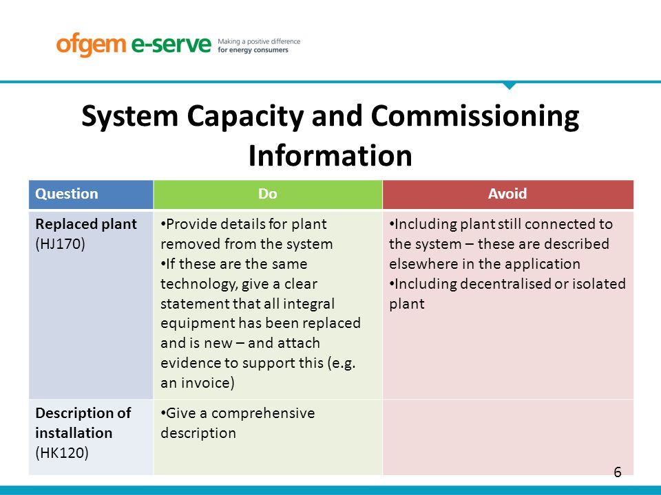 System Capacity and Commissioning Information QuestionDoAvoid Replaced plant (HJ170) Provide details for plant removed from the system If these are the same technology, give a clear statement that all integral equipment has been replaced and is new – and attach evidence to support this (e.g.