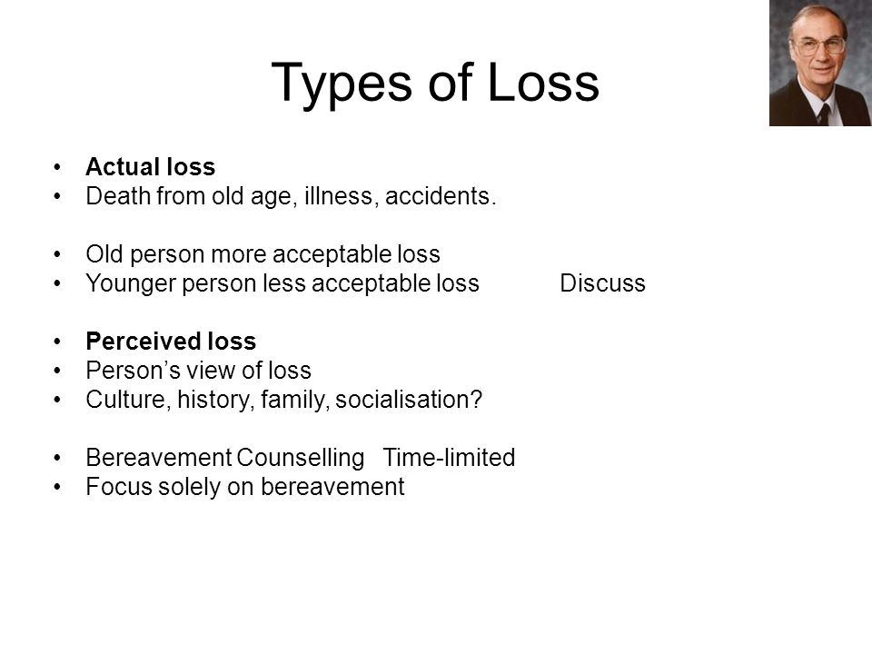 Types of Loss Actual loss Death from old age, illness, accidents.
