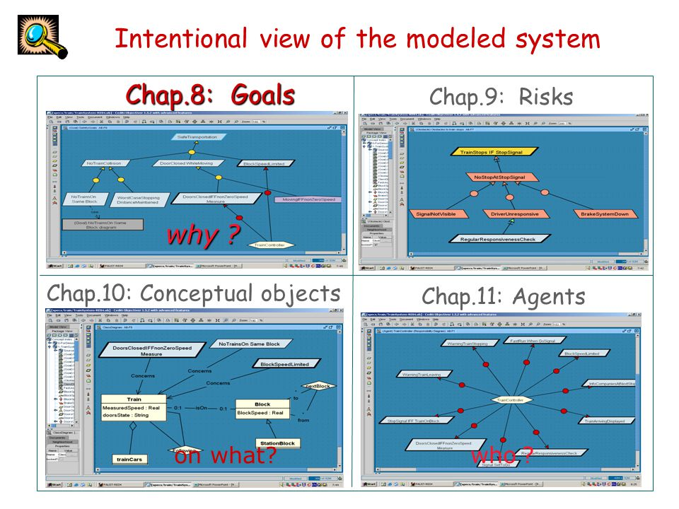 Goals as seen in Chapter 7  Prescriptive statements of intent the system should satisfy through cooperation of its agents –formulated in terms of problem world phenomena –at various levels of abstraction/granularity  Can be negotiated, weakened, prioritized (unlike domain props)  The finer-grained a goal, the fewer agents required for its satisfaction –requirements, expectations: single-agent goals  Behavioral (Achieve/Maintain) goals, soft goals  Functional, quality, development goals
