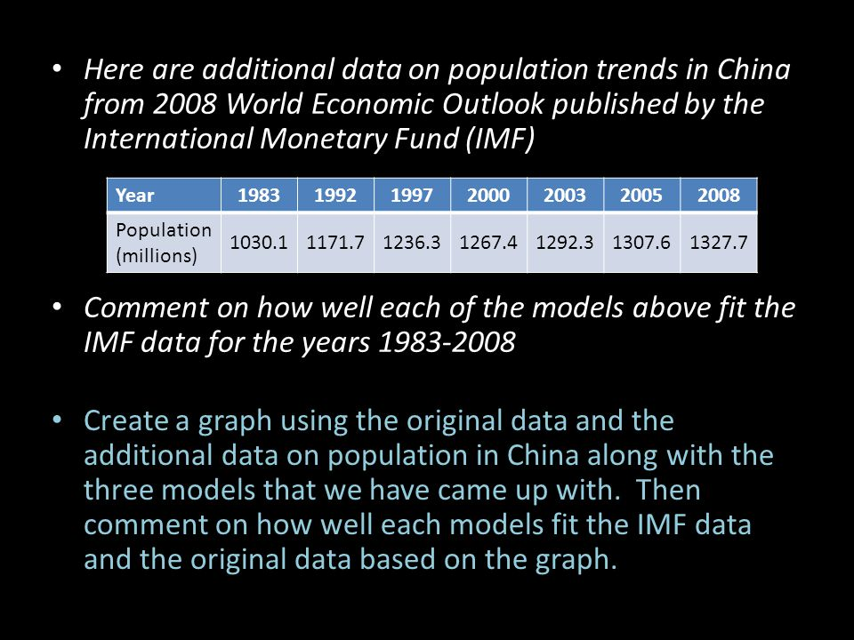 Here are additional data on population trends in China from 2008 World Economic Outlook published by the International Monetary Fund (IMF) Comment on