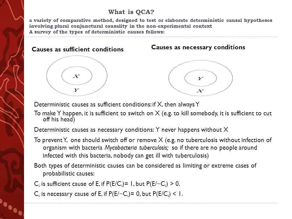 What is QCA.