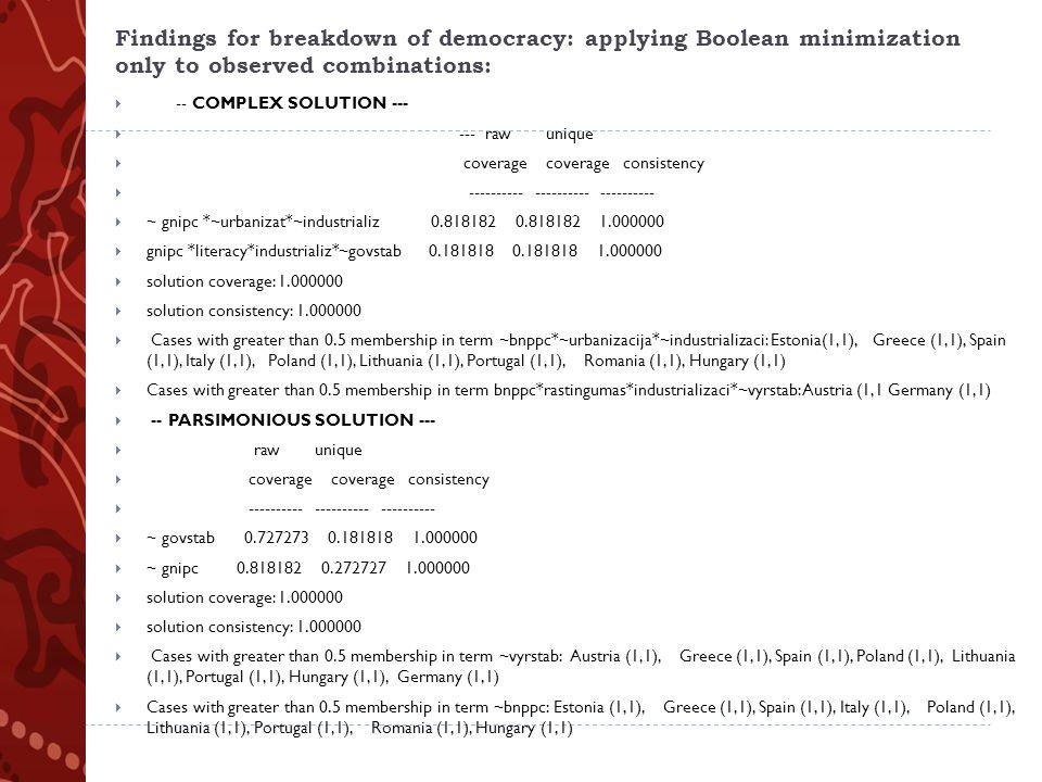 Findings for breakdown of democracy: applying Boolean minimization only to observed combinations:  -- COMPLEX SOLUTION ---  --- raw unique  coverage coverage consistency  ---------- ---------- ----------  ~ gnipc *~urbanizat*~industrializ 0.818182 0.818182 1.000000  gnipc *literacy*industrializ*~govstab 0.181818 0.181818 1.000000  solution coverage: 1.000000  solution consistency: 1.000000  Cases with greater than 0.5 membership in term ~bnppc*~urbanizacija*~industrializaci: Estonia(1,1), Greece (1,1), Spain (1,1), Italy (1,1), Poland (1,1), Lithuania (1,1), Portugal (1,1), Romania (1,1), Hungary (1,1)  Cases with greater than 0.5 membership in term bnppc*rastingumas*industrializaci*~vyrstab: Austria (1,1 Germany (1,1)  -- PARSIMONIOUS SOLUTION ---  raw unique  coverage coverage consistency  ---------- ---------- ----------  ~ govstab 0.727273 0.181818 1.000000  ~ gnipc 0.818182 0.272727 1.000000  solution coverage: 1.000000  solution consistency: 1.000000  Cases with greater than 0.5 membership in term ~vyrstab: Austria (1,1), Greece (1,1), Spain (1,1), Poland (1,1), Lithuania (1,1), Portugal (1,1), Hungary (1,1), Germany (1,1)  Cases with greater than 0.5 membership in term ~bnppc: Estonia (1,1), Greece (1,1), Spain (1,1), Italy (1,1), Poland (1,1), Lithuania (1,1), Portugal (1,1), Romania (1,1), Hungary (1,1)