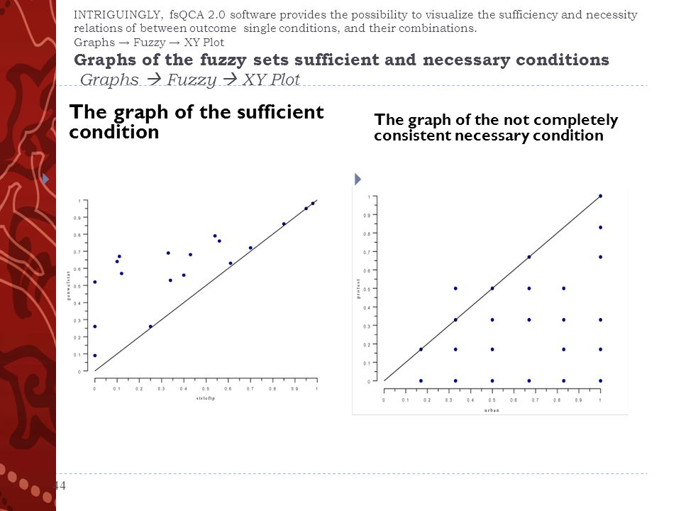 INTRIGUINGLY, fsQCA 2.0 software provides the possibility to visualize the sufficiency and necessity relations of between outcome single conditions, and their combinations.