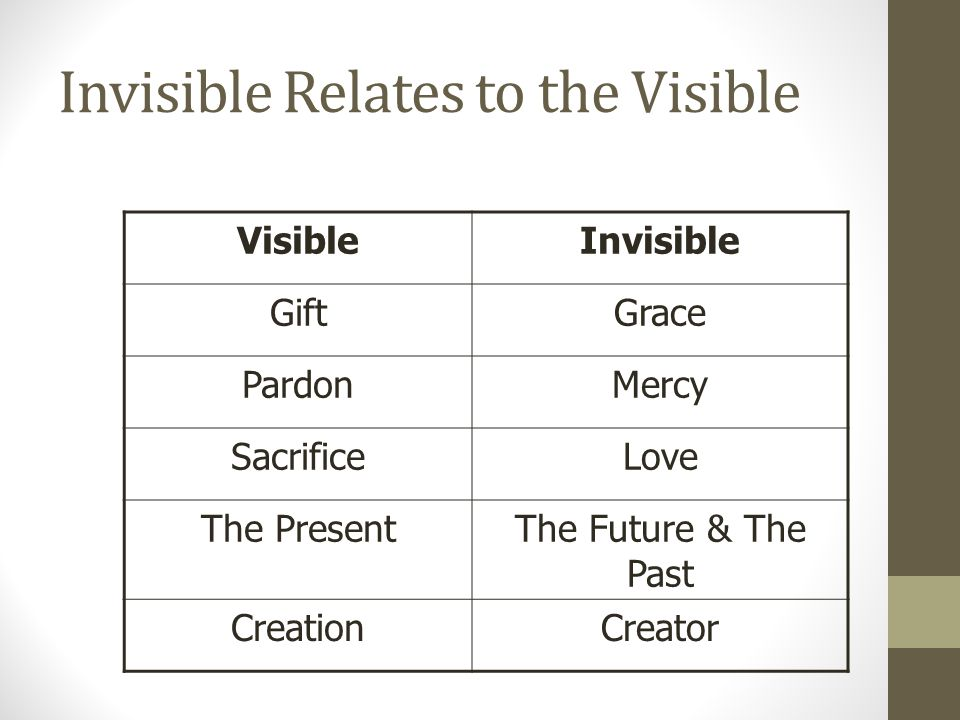 Invisible Relates to the Visible VisibleInvisible GiftGrace PardonMercy SacrificeLove The PresentThe Future & The Past CreationCreator