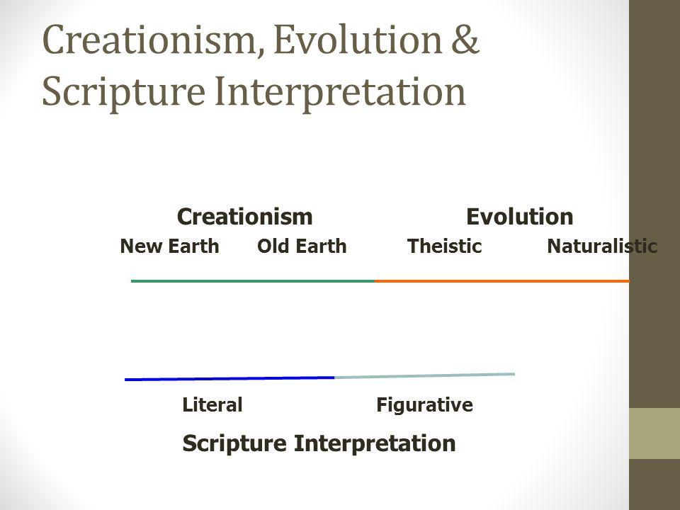 Creationism, Evolution & Scripture Interpretation Creationism Evolution New Earth Old Earth Theistic Naturalistic Scripture Interpretation Literal Fig