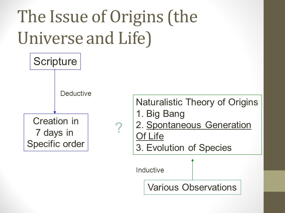 The Issue of Origins (the Universe and Life) Scripture Creation in 7 days in Specific order Deductive Various Observations Naturalistic Theory of Orig